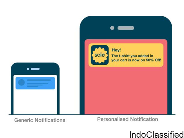 wigzo |Convert & Retain more customers through Omni Channel Personalization