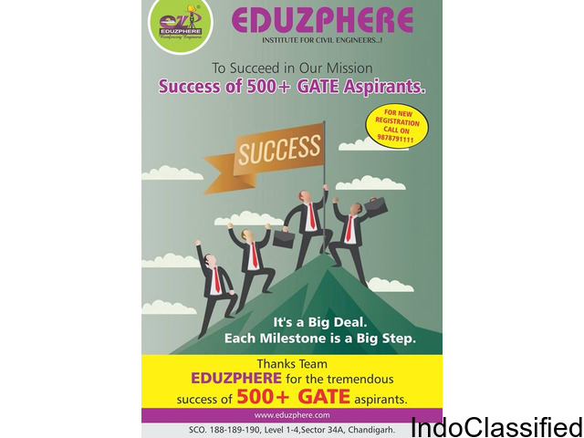 Eduzphere - SSC JE & Gate Coaching Institute in Chandigarh