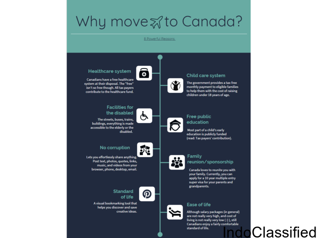 Move to Canada & Easy Way to Migrate to Canada