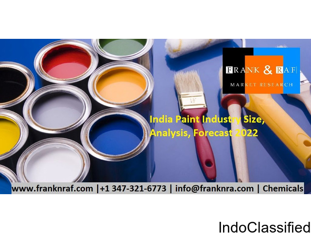 India Paint Industry Size, Analysis, Forecast 2022