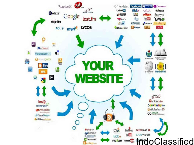 Complete Seo Link Building Services
