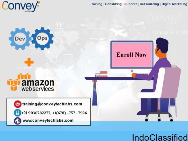 Salesforce Online Training from India USA Canada