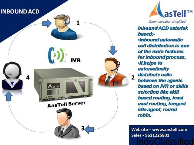 Buy User Friendly Inbound ACD!!