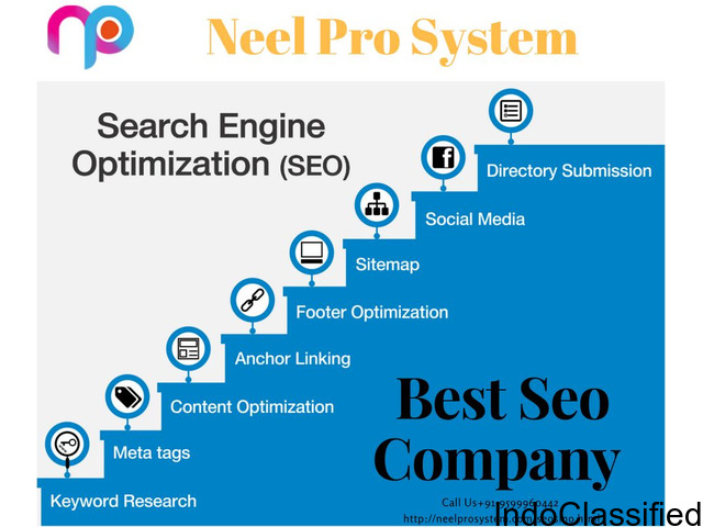 PROVIDING BEST SEO SERVICES IN INDIA