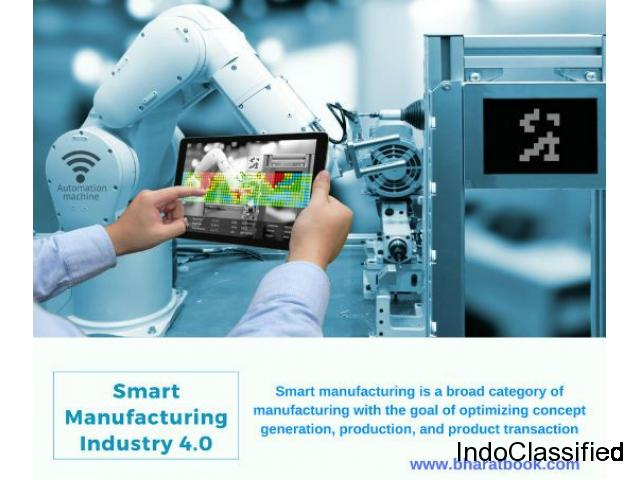 Global Smart Manufacturing Industry 4.0 (2015-2023)