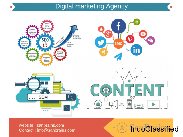 Content Writing and Marketing Services in Hyderabad - SanBrains