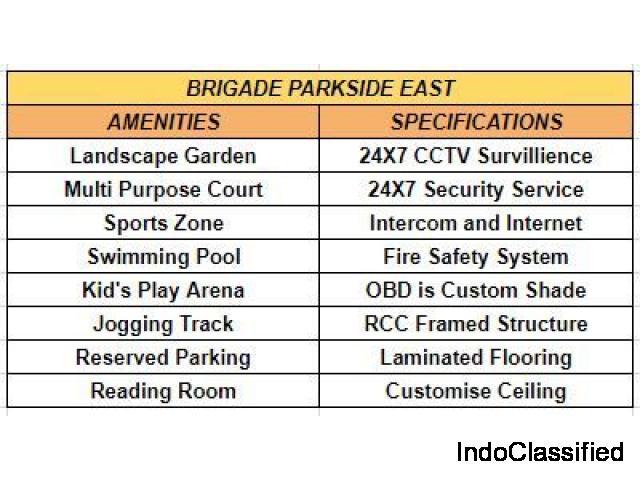 Brigade Parkside East in Sarjapur Road By Brigade Groups