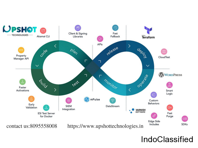 Join For Devops Course in BTM Bangalore @Upshot Technologies.