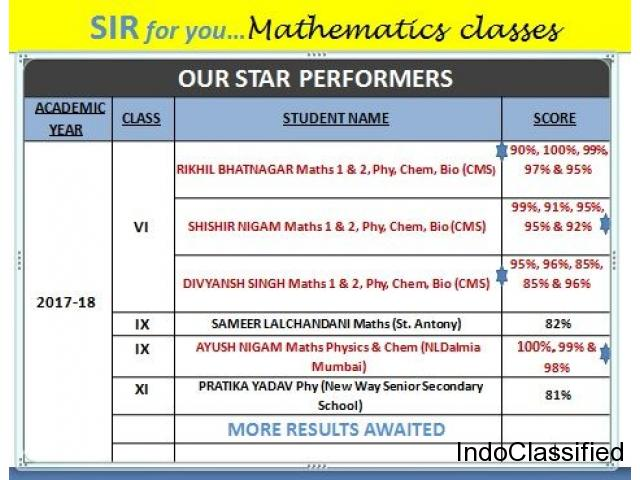 SIR for you Mathematics Classes (with Science)