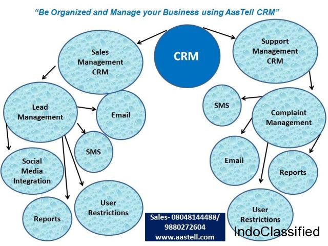 """Be Organized and Manage your Business using AasTell CRM"""