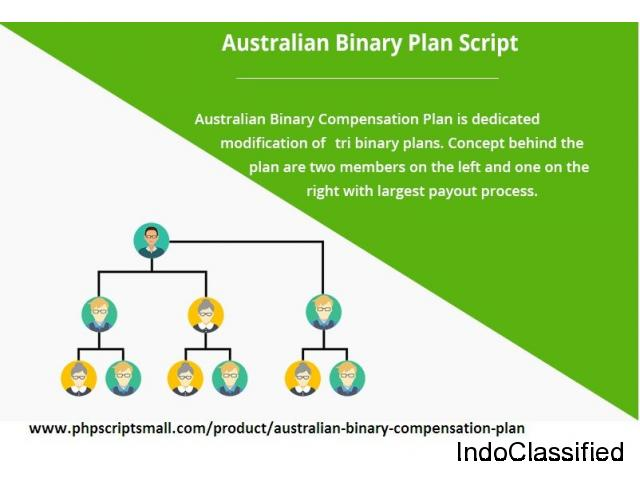 Australian Binary MLM Software | Australian Binary Plan
