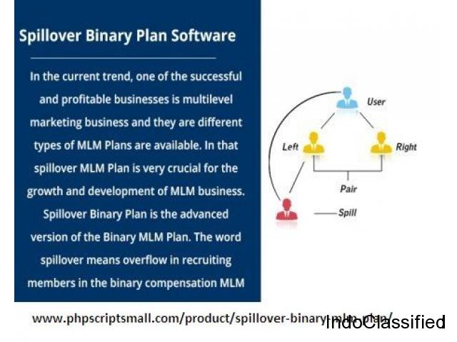 Spillover Binary MLM Software