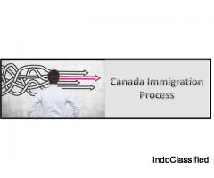 Get PR visa and job opportunity for Canada