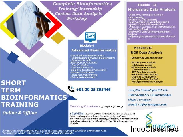 Short Term Bioinformatics Online & Offline Training
