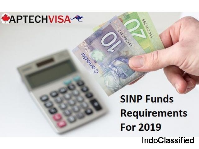 Know The Saskatchewan Settlement Fund Requirements?