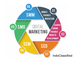 Contact Kreative Machinez For Quality Digital Marketing Services In India