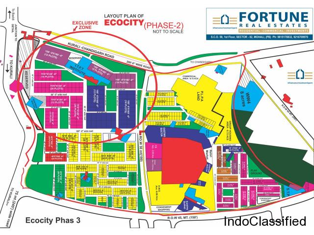 400 gaj plots in ECO City, Mohali