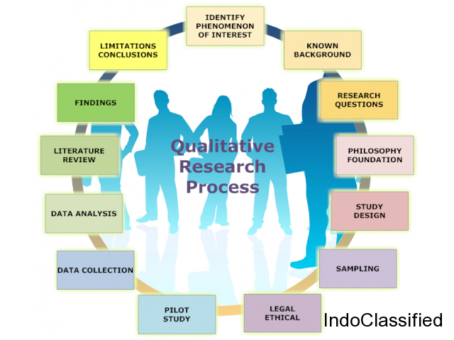 BookMyEssay Offers Qualitative Research Assignment