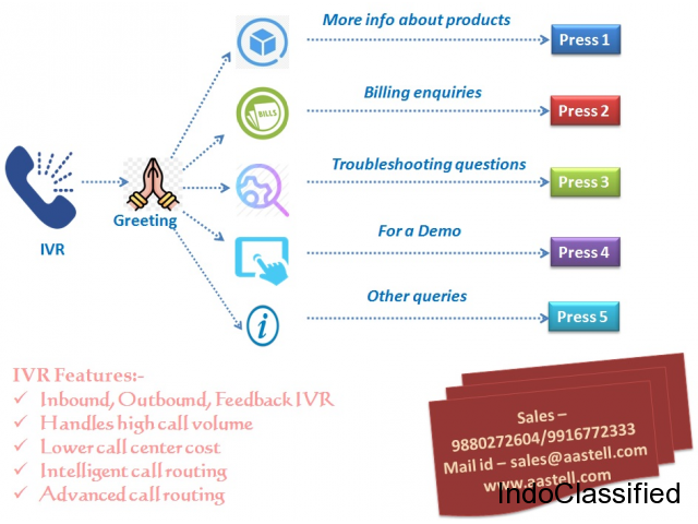 Increase customer engagement by responding spontaneously with IVR Solutions!!