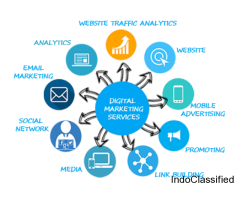Digital Marketing Company In Kumbhalgarh