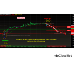 Best Nse, Mcx Auto Buy Sell Signal Software for Indian Stock Market