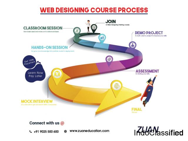 web designing training institute