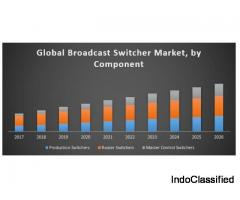 Global broadcast switcher market