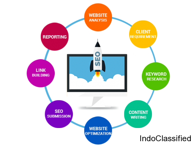 Digital Marketing Course only Rs. 3,000 for three months.