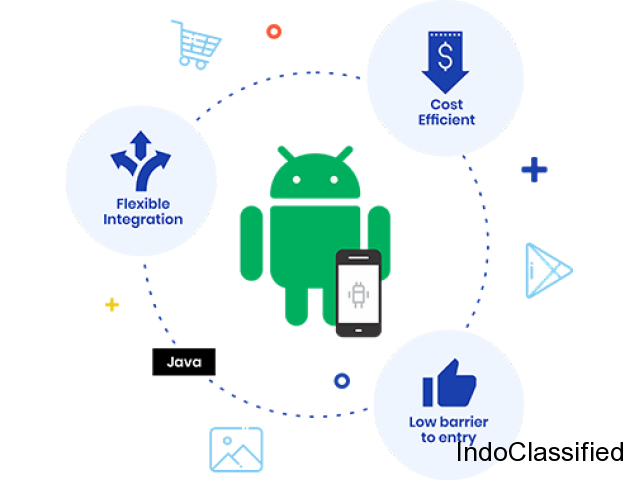 Top Mobile App Development Company With Latest Teechnology