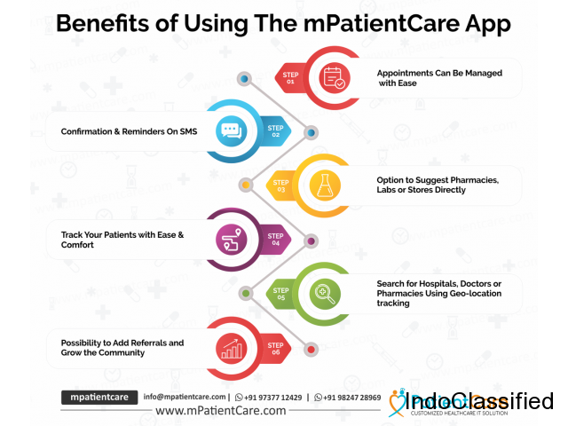 Benefits of Using The mPatientCare App