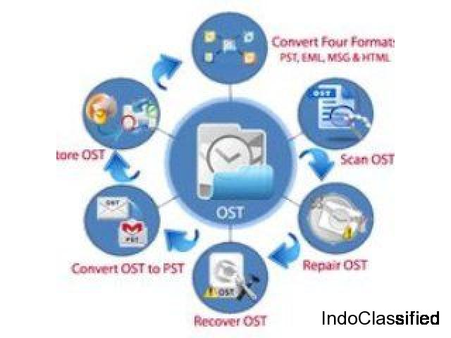 ATS OST to PST Converter to recover & convert tainted OST