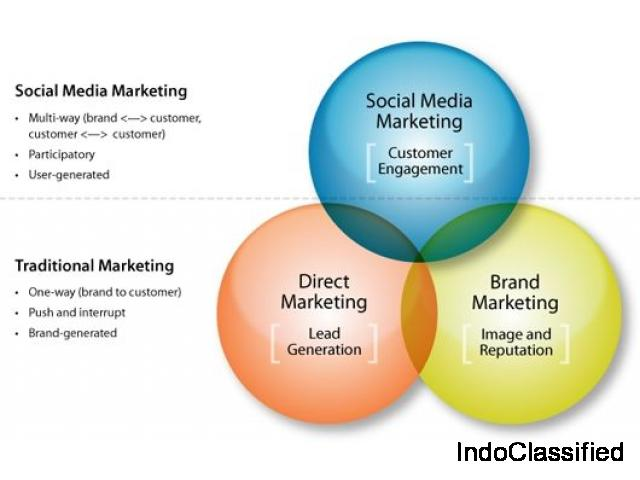 Creative Agency Jaipur India, Internet Marketing Jaipur India
