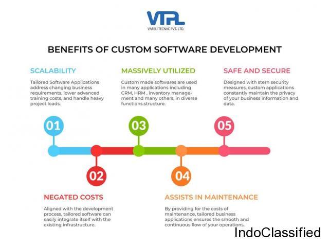 Custom Software Development ---- Vareli Tecnac Pvt. Ltd.