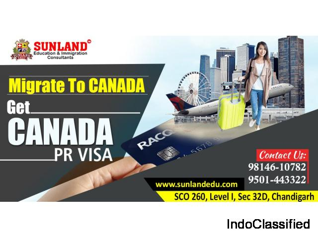 Canada PR | PR for Canada | Permanent Residency of Canada