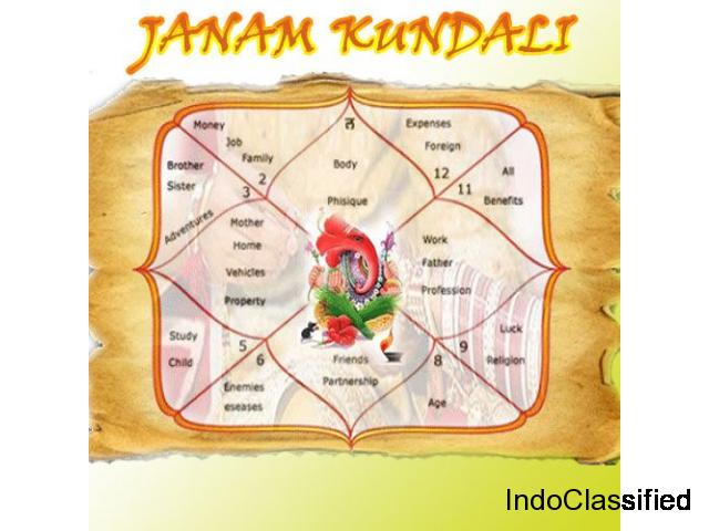 Kundali Milan for Marriage Consultation by Ajatt Oberoi Astrologer in India