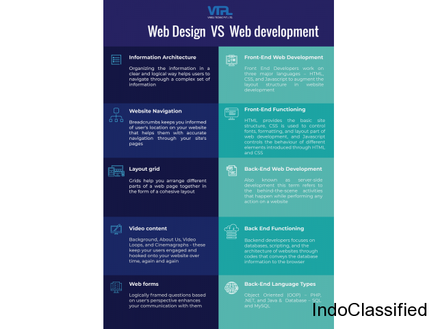 Creative Web Design and Development Company in India