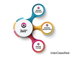 360 Degree Marketing Solution - Pixel Creation Mumbai