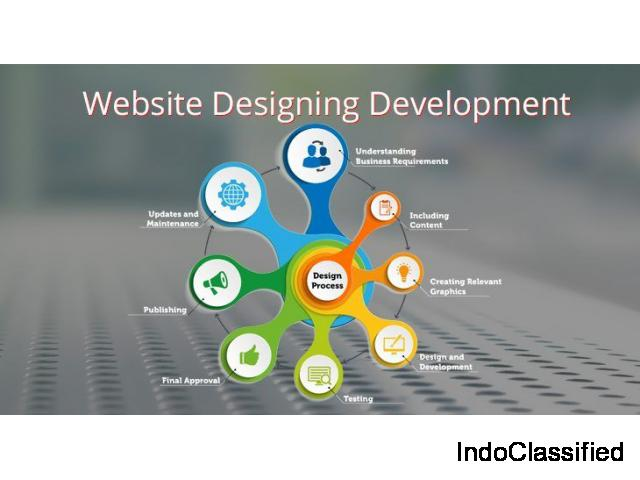 Best Website Design Company in Panchkula