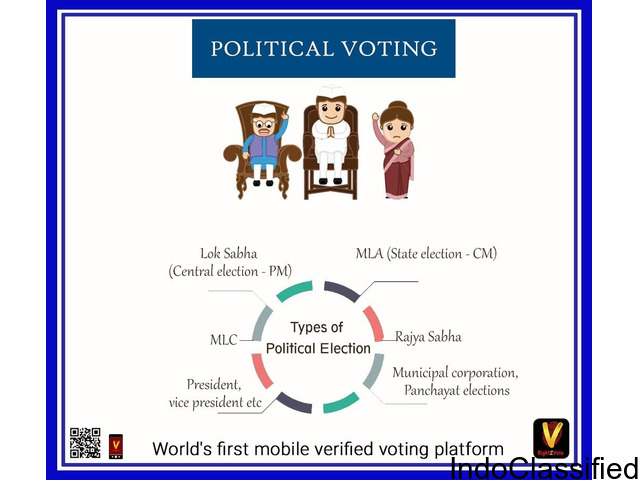 Right2Vote Launched Political voting App in India