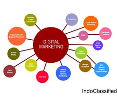Best digital marketing training institute in hyderabad