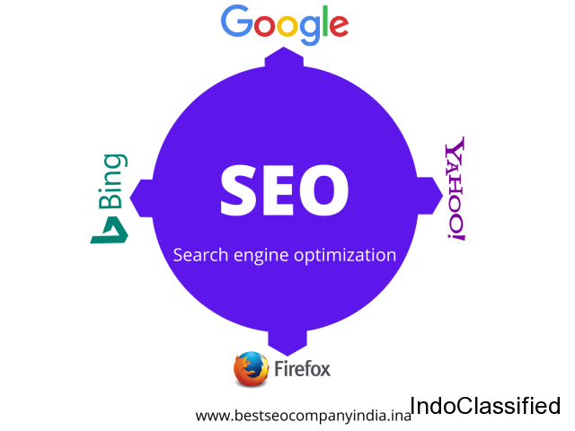 Which is the fruitful seo services in Faridabad?