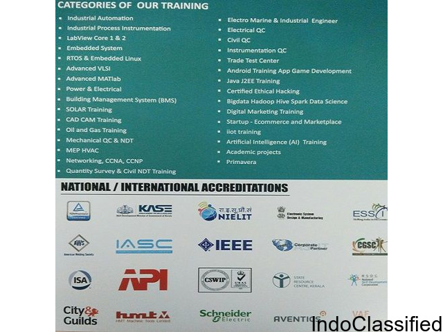 100% Job Oriented Training