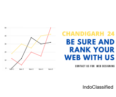 Chandigarh 24 - #1 Business Directory Site