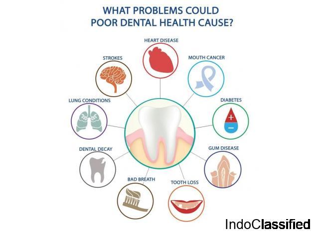 Manohar dental care Dental doctors in vizag