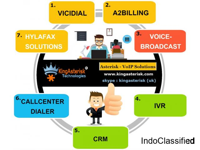 Asterisk Dialing solution on hosted dialer