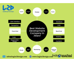 Best web development company in Jaipur